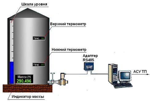 Датчик давления с ячейкой contite для гидростатического измерения уровня в жидкостях и пастообразных средах